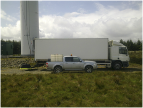 North Wales Wind Turbine Oil Changing