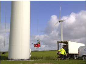Wind Turbine Flushing